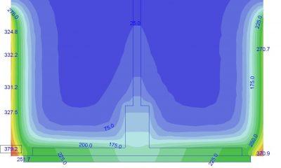 Temperaturverlauf am untersuchten Unterzugquerschnitt